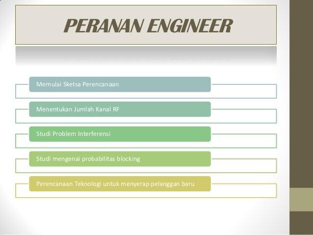 PERANAN ENGINEER Memulai Sketsa Perencanaan Menentukan Jumlah Kanal RF Studi Problem Interferensi Studi mengenai probabili...