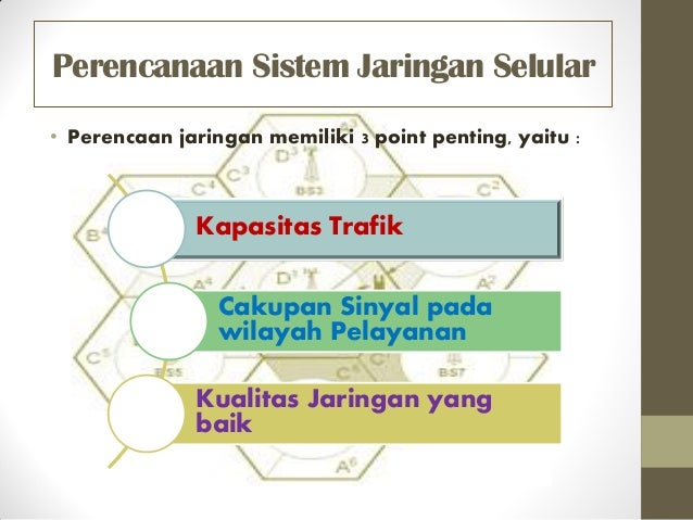 Perencanaan Sistem Jaringan Selular • Perencaan jaringan memiliki 3 point penting, yaitu : Kapasitas Trafik Cakupan Sinyal...