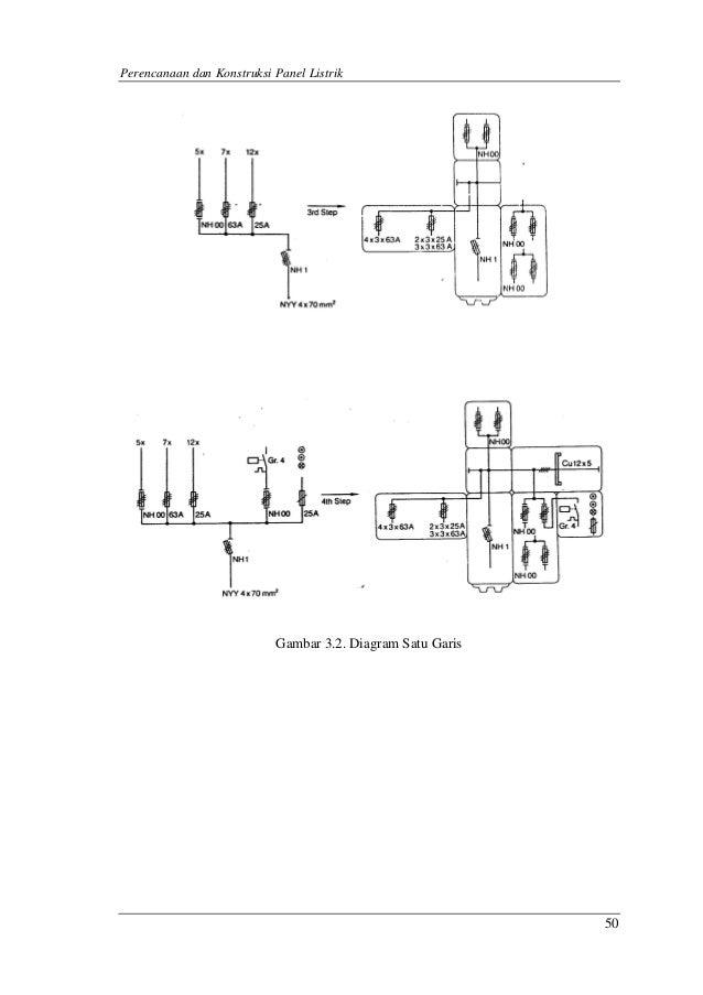 Perencanaan kontruksi panellistrik diagram satu garis 49 55 perencanaan dan konstruksi panel listrik ccuart Images