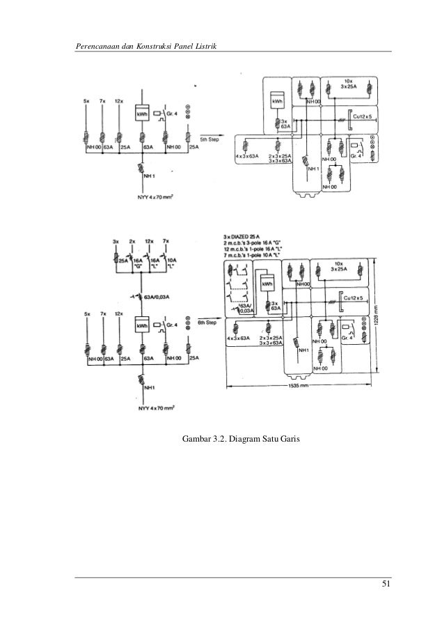 Wiring Diagram Panel Distribusi