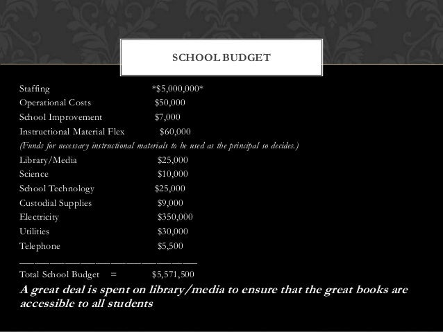 Staffing *$5,000,000* Operational Costs $50,000 School Improvement $7,000 Instructional Material Flex $60,000 (Funds for n...