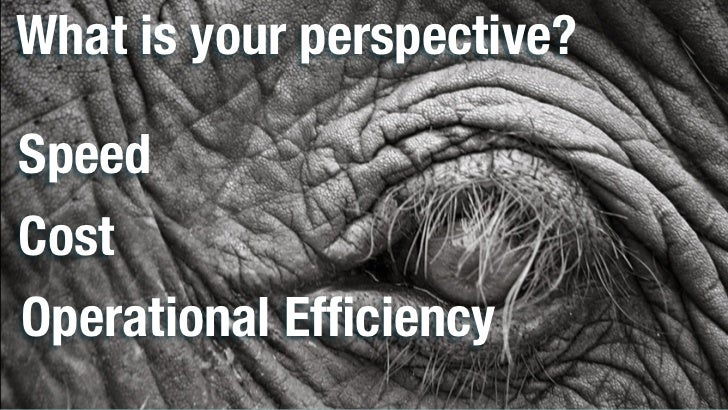 What is your perspective?SpeedCostOperational Efficiency