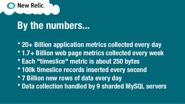 By the numbers...* 20+ Billion application metrics collected every day* 1.7+ Billion web page metrics collected every week...