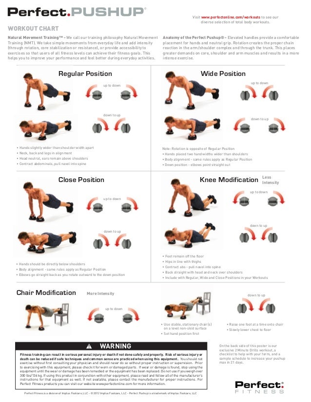 Perfect Pushup Elite Workouts