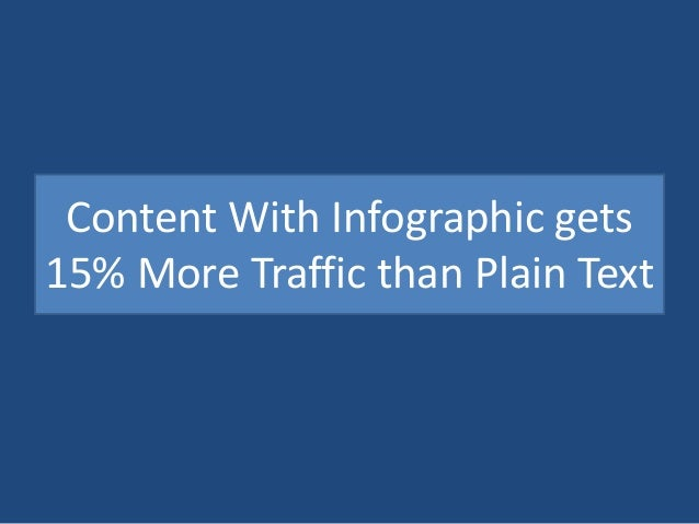 Audience Can Easily Get Relevant  Source  Better Way to Optimize