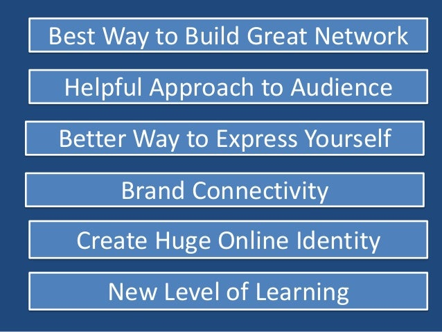 Broad Way for Exposure  Provides Increased Website Traffic  Best Platform to Share knowledge