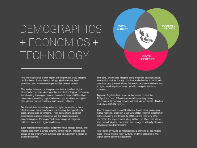 Perfect Digital Storm: The digital rise of Southeast Asia creates unprecedented opportunities for global brands. Slide 2