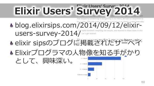 Elixir Users' Survey 2014 blog.elixirsips.com/2014/09/12/elixir-‐‑‒ users-‐‑‒survey-‐‑‒2014/ elixir sipsのブログに掲載されたサーベ...