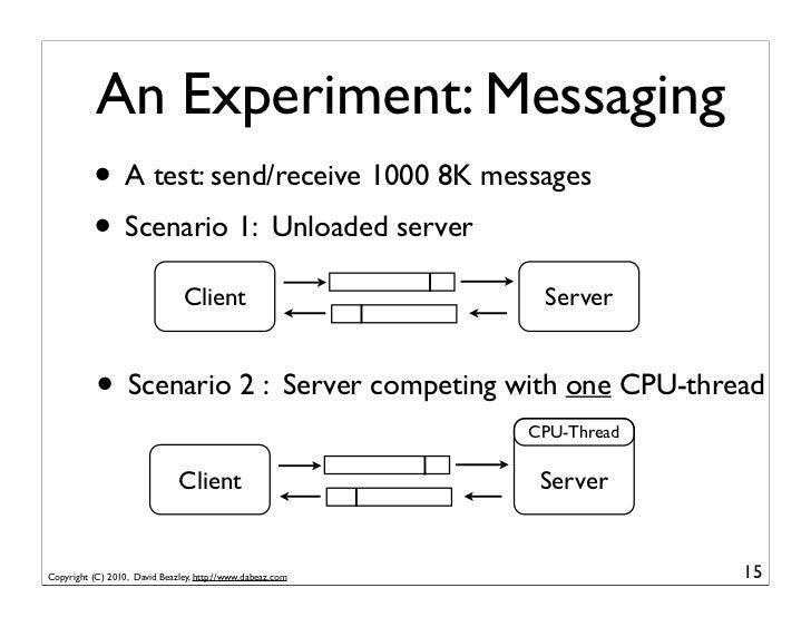 An Experiment: Messaging          • A test: send/receive 1000 8K messages          • Scenario 1: Unloaded server          ...