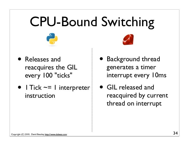 CPU-Bound Switching      • Releases and                                       • Background thread             reacquires t...