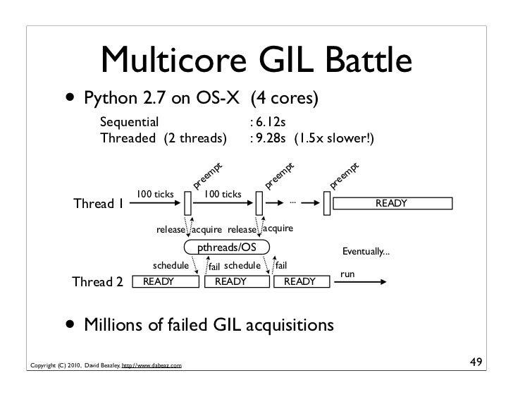 Multicore GIL Battle            • Python 2.7 on OS-X                                          (4 cores)                   ...