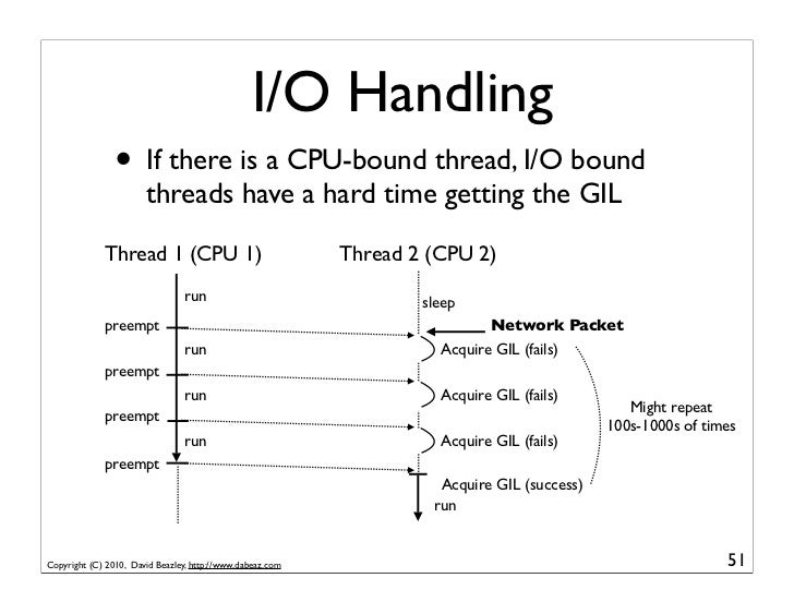 I/O Handling                • If there is a CPU-bound thread, I/O bound                       threads have a hard time get...