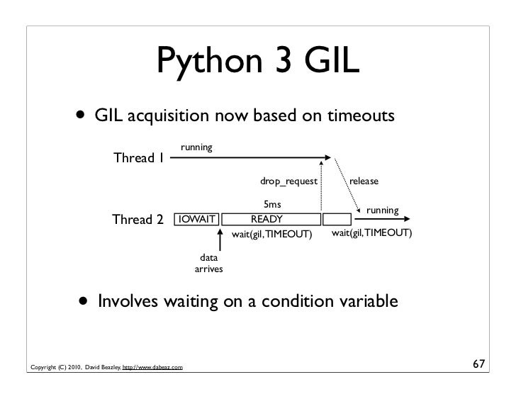 Python 3 GIL                • GIL acquisition now based on timeouts                                                       ...