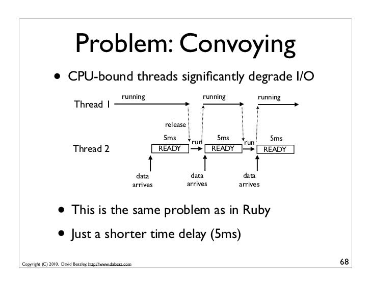 Problem: Convoying               • CPU-bound threads significantly degrade I/O                                             ...