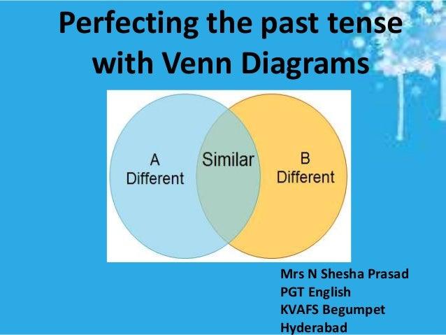 N Venn Diagram Trusted Wiring Diagrams