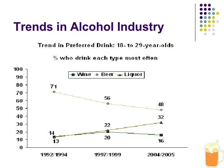 Adult Beverage Industry Trend Analysis