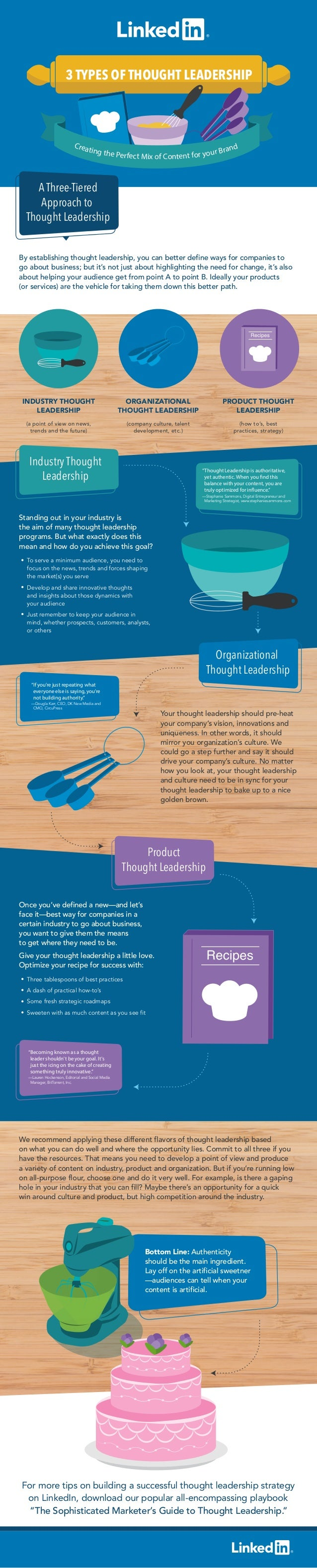3 types of thought leadership creating the perfect mix of content fo industry thought leadership by establishing thought leadership you can better define ways for companies to