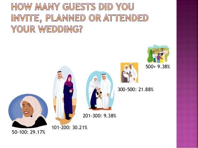 surveyor muslim Lihat profil muslim bachtiar di linkedin, komunitas profesional terbesar di dunia muslim mencantumkan 6 pekerjaan di profilnya lihat profil linkedin selengkapnya dan temukan koneksi dan.