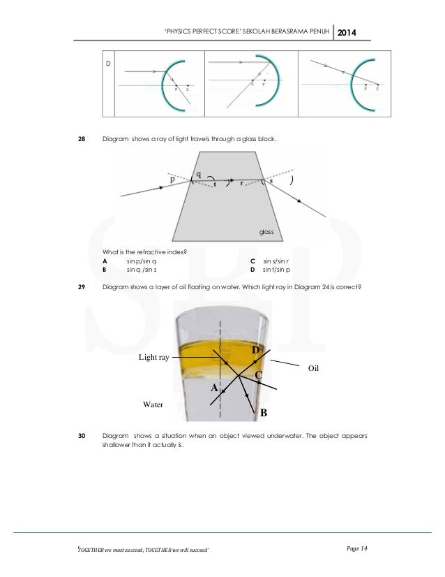 ray diagram concave mirror object concave objects elsavadorla. Black Bedroom Furniture Sets. Home Design Ideas