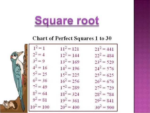 how to see perfect square
