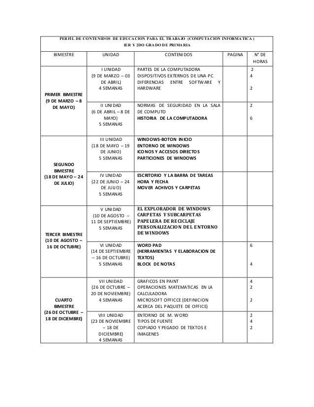 PERFIL DE CONTENIDOS DE EDUCACION PARA EL TRABAJO (COMPUTACION INFORMATICA) 1ER Y 2DO GRADO DE PRIMARIA BIMESTRE UNIDAD CO...