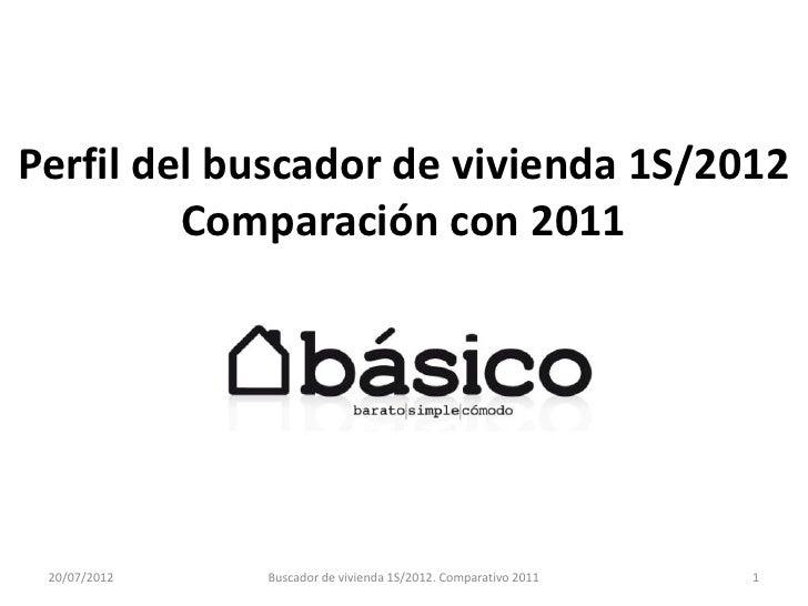 Perfil del buscador de vivienda 1S/2012         Comparación con 2011 20/07/2012   Buscador de vivienda 1S/2012. Comparativ...
