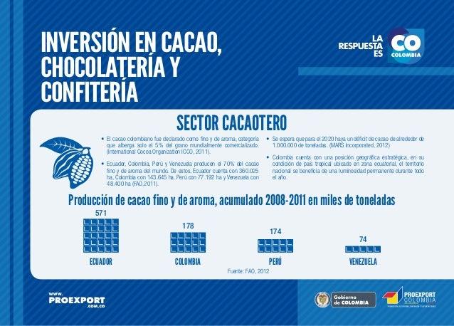 INVERSIÓN EN CACAO, CHOCOLATERÍA Y CONFITERÍA SECTOR CACAOTERO  • El cacao colombiano fue declarado como fino y de aroma,...