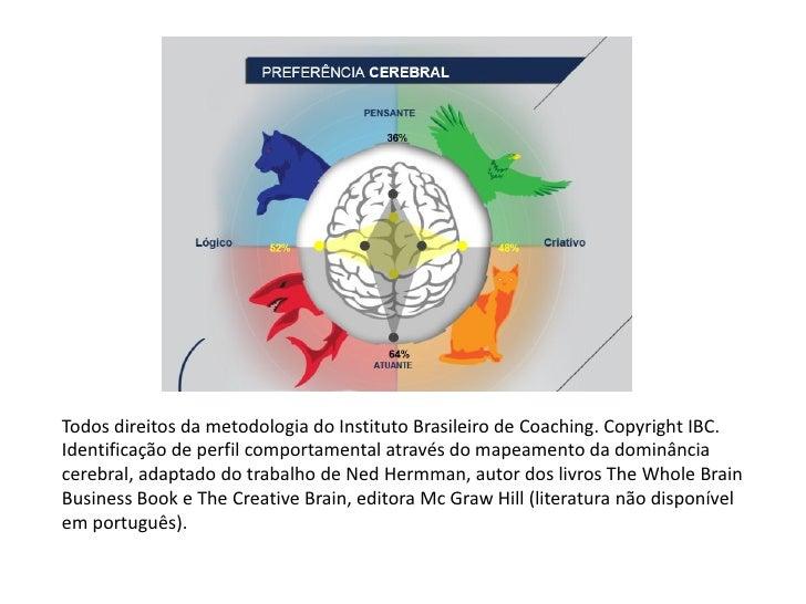 Todos direitos da metodologia do Instituto Brasileiro de Coaching. Copyright IBC.Identificação de perfil comportamental at...