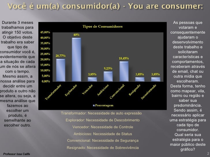Perfil Comportamental   What Type Of Consumer Do You Are Slide 2