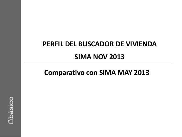 PERFIL DEL BUSCADOR DE VIVIENDA SIMA NOV 2013 Comparativo con SIMA MAY 2013