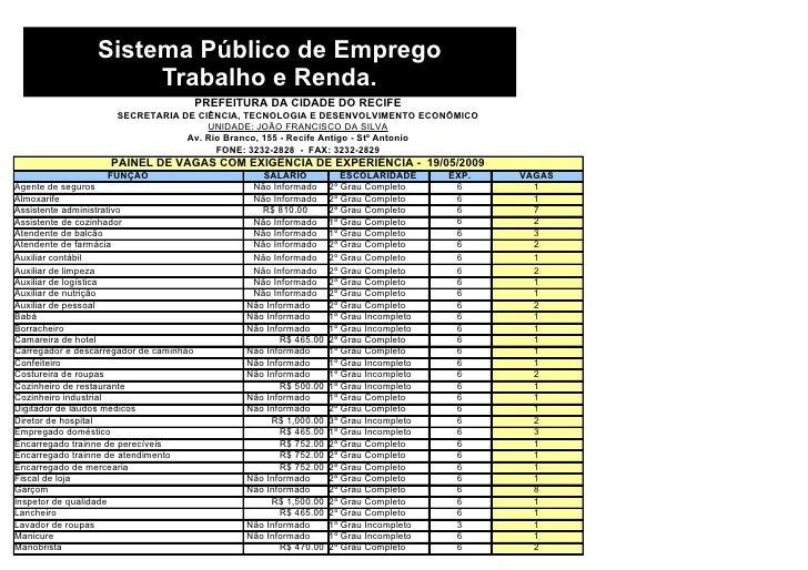 Sistema Público de Emprego                       Trabalho e Renda.                                          PREFEITURA DA ...
