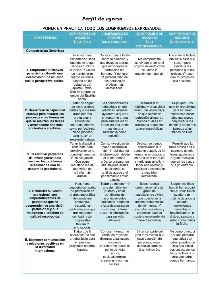 Perfil de egreso<br />PONER EN PRÁCTICA TODO LOS COMPROMISOS EXPRESADOS:<br />COMPETENCIASCOMPROMISO DE ACCIONESÀREA FÍSIC...