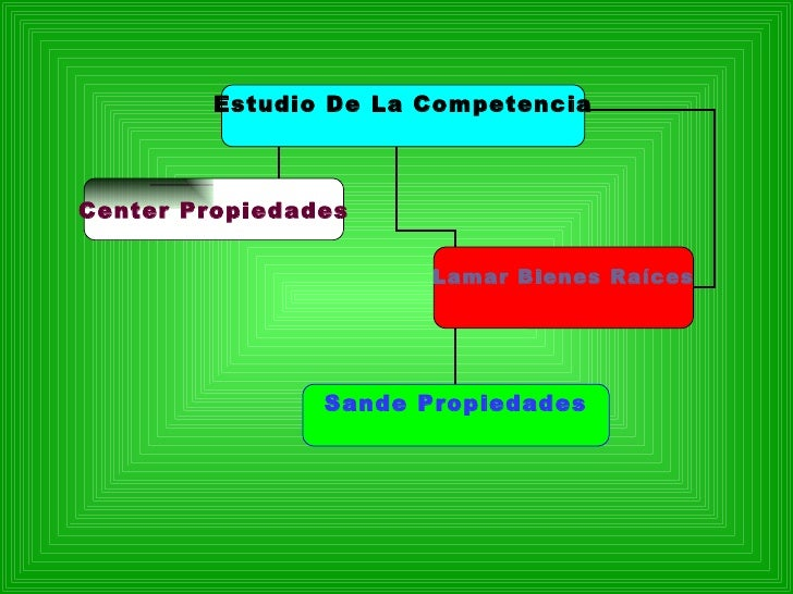 Estudio De La Competencia Center Propiedades Sande Propiedades Lamar Bienes Raíces