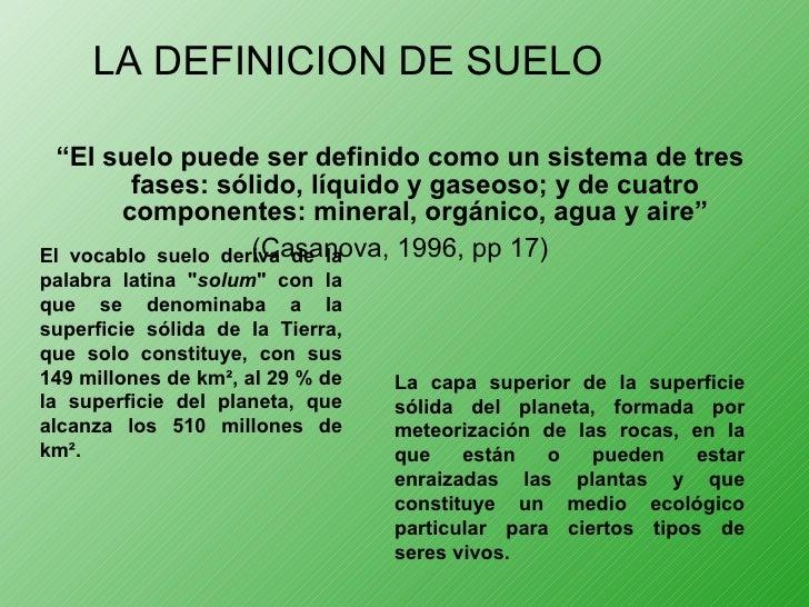 Perfil del suelo modificado for Suelo besar el suelo xd