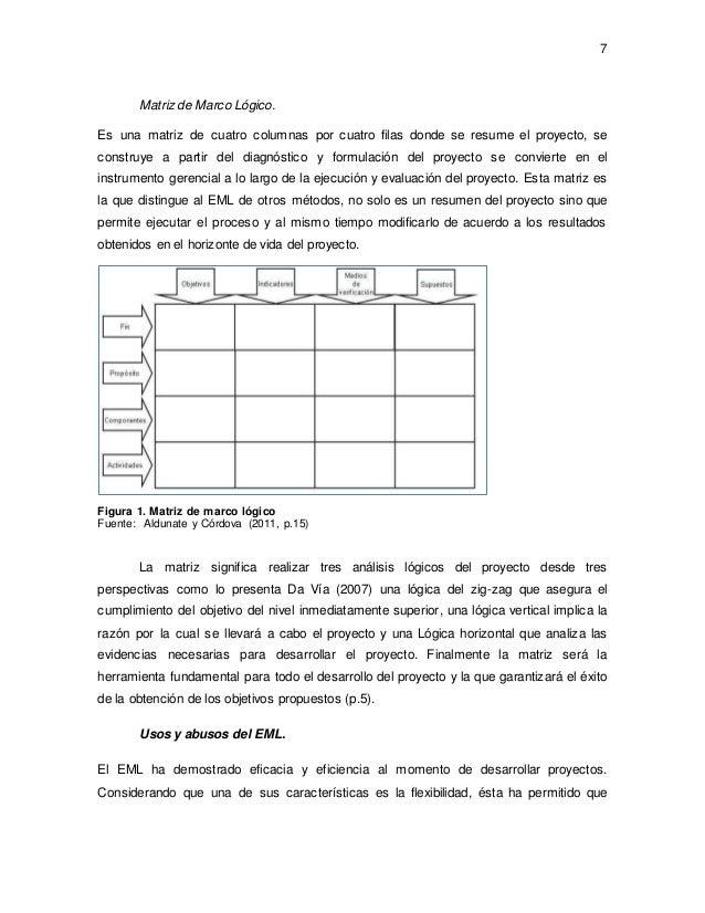 Perfil de proyecto LOS PROYECTOS DE APRENDIZAJE DESDE EL ENFOQUE DEL …