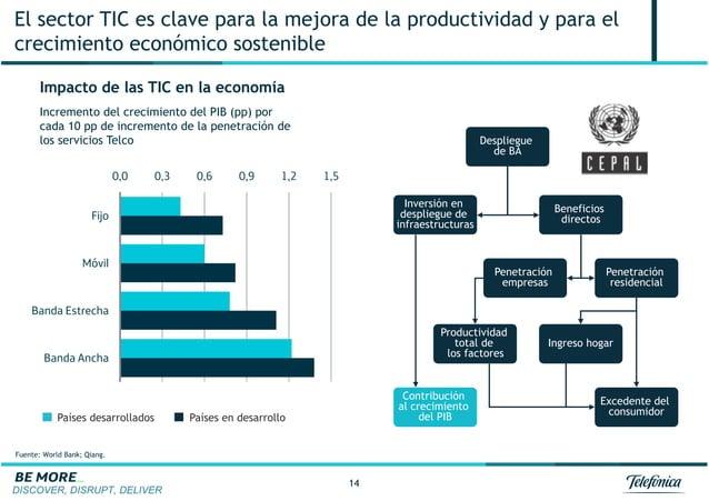 DISCOVER, DISRUPT, DELIVER 14 El sector TIC es clave para la mejora de la productividad y para el crecimiento económico so...