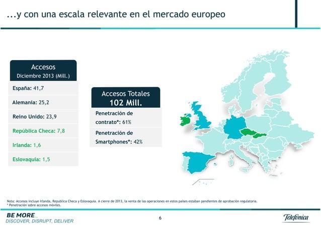 DISCOVER, DISRUPT, DELIVER 6 ...y con una escala relevante en el mercado europeo Accesos Totales 102 Mill. Penetración de ...