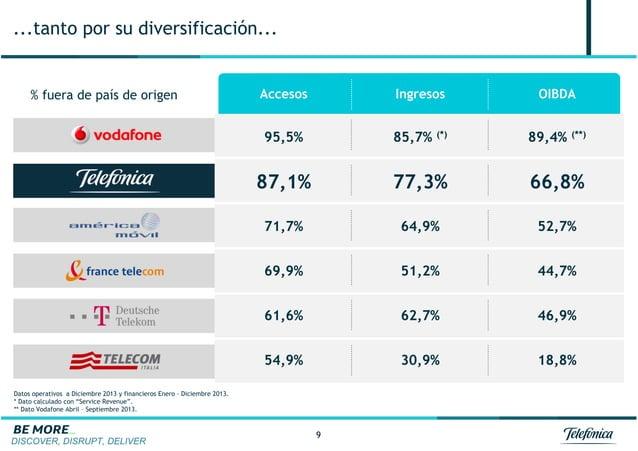 DISCOVER, DISRUPT, DELIVER 9 ...tanto por su diversificación... % fuera de país de origen Accesos Ingresos OIBDA 95,5% 85,...