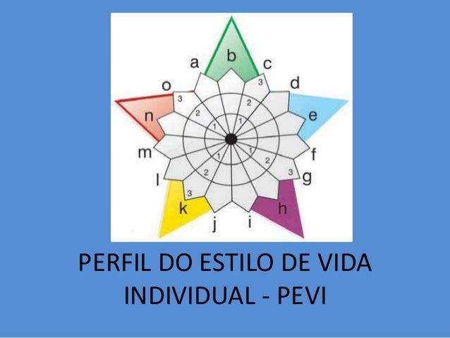 PERFIL DO ESTILO DE VIDA   INDIVIDUAL - PEVI