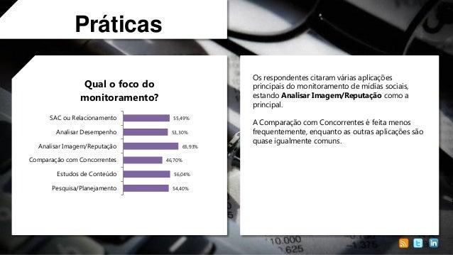 Práticas Os respondentes citaram várias aplicações principais do monitoramento de mídias sociais, estando Analisar Imagem/...