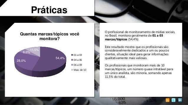 Práticas Quantas marcas/tópicos você monitora? 11,5% 6,0% 28,0%  01 a 03  54,4%  04 a 06 06 a 09  Mais de 10  O profission...
