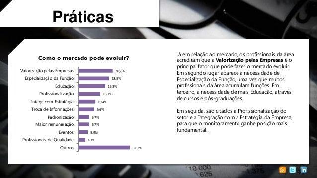 Práticas Já em relação ao mercado, os profissionais da área acreditam que a Valorização pelas Empresas é o principal fator...