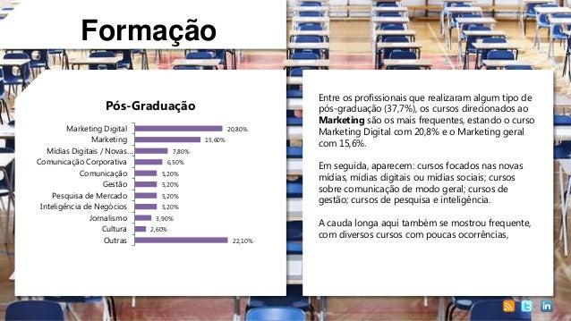 Formação Pós-Graduação Marketing Digital Marketing Mídias Digitais / Novas… Comunicação Corporativa Comunicação Gestão Pes...