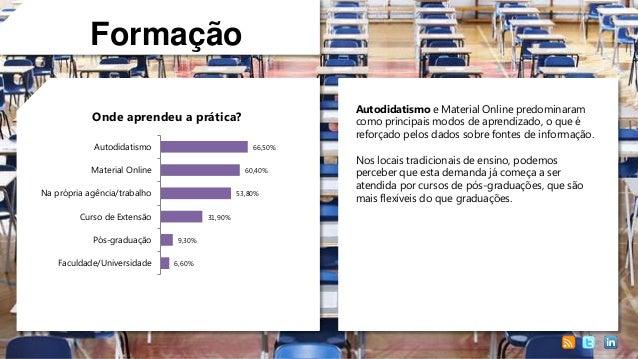 Formação Autodidatismo e Material Online predominaram como principais modos de aprendizado, o que é reforçado pelos dados ...