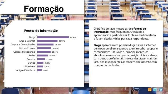 Formação Fontes de Informação Blogs  47,80%  Sites e Internet  30,70%  Grupos e Comunidades  24,70%  Livros e Ebooks  20,9...