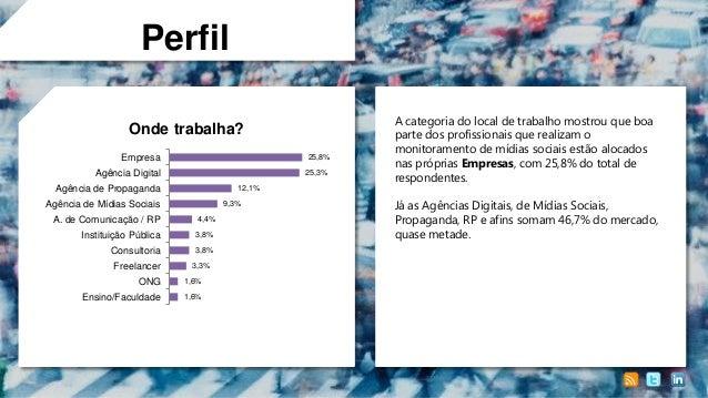 Perfil Onde trabalha? Empresa  25,8%  Agência Digital  25,3%  Agência de Propaganda  12,1%  Agência de Mídias Sociais A. d...