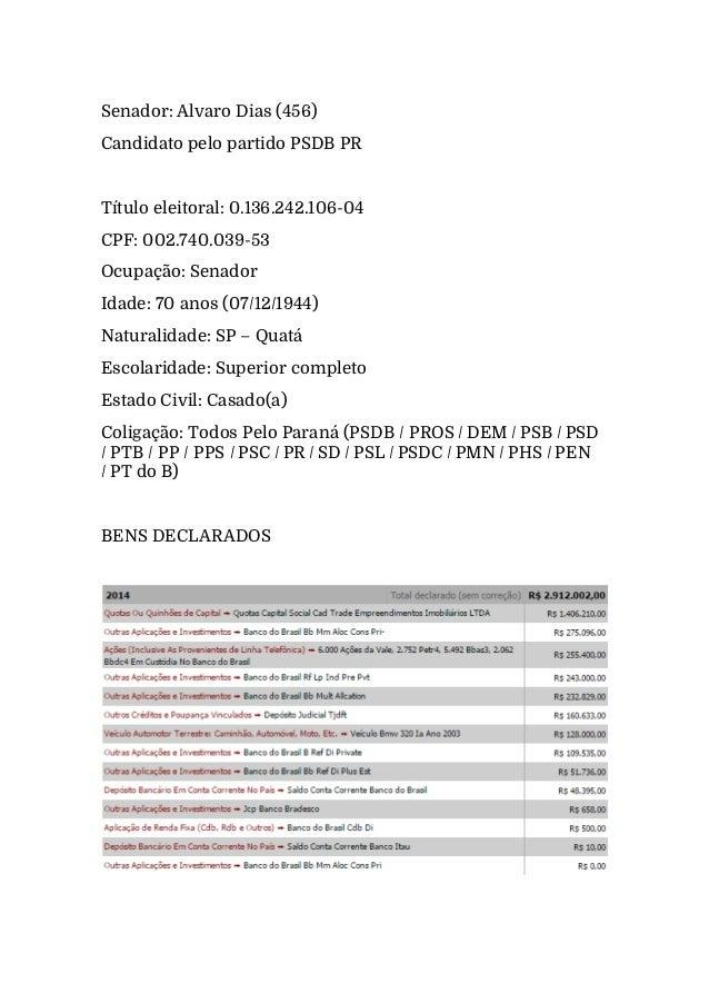 Senador: Alvaro Dias (456) Candidato pelo partido PSDB PR Título eleitoral: 0.136.242.106-04 CPF: 002.740.039-53 Ocupação:...