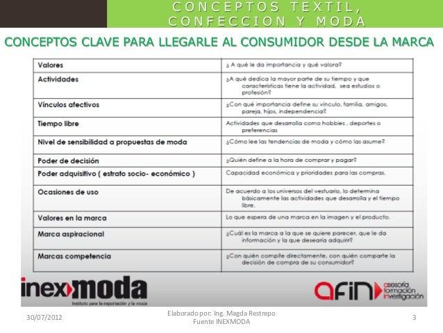 Perfiles de consumidores 2013 resumen Slide 3