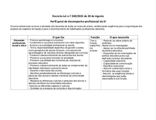 Decreto-Lei n.º 240/2001 de 30 de Agosto Perfil geral de desempenho profissional do EI Enuncia referenciais comuns à ativi...