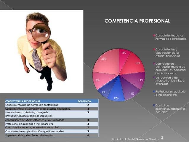 COMPETENCIA PROFESIONAL DEMANDAConocimientos de las normas de contabilidad 2Conocimientos y elaboración de los estados fin...
